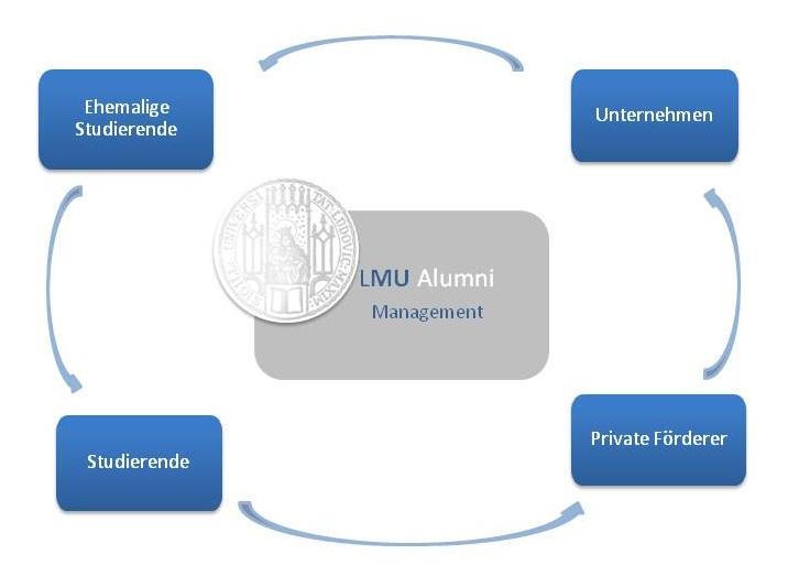 Alumni_Netzwerk
